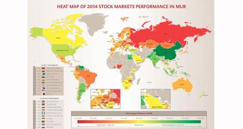 This heat map is based on a Mauritian investor perspective. To see an enlarged version, click on the link at the end of the article.