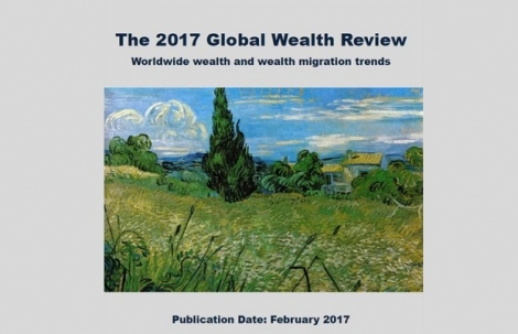 Research and Markets a signé un rapport sur la richesse mondiale en février 2017.