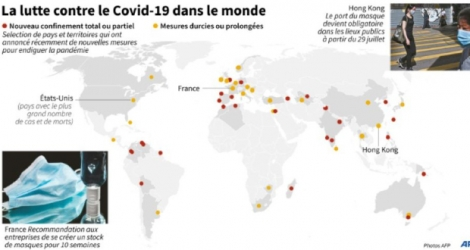 La lutte contre le Covid-19 dans le monde Photo Romain ALLIMANT. AFP