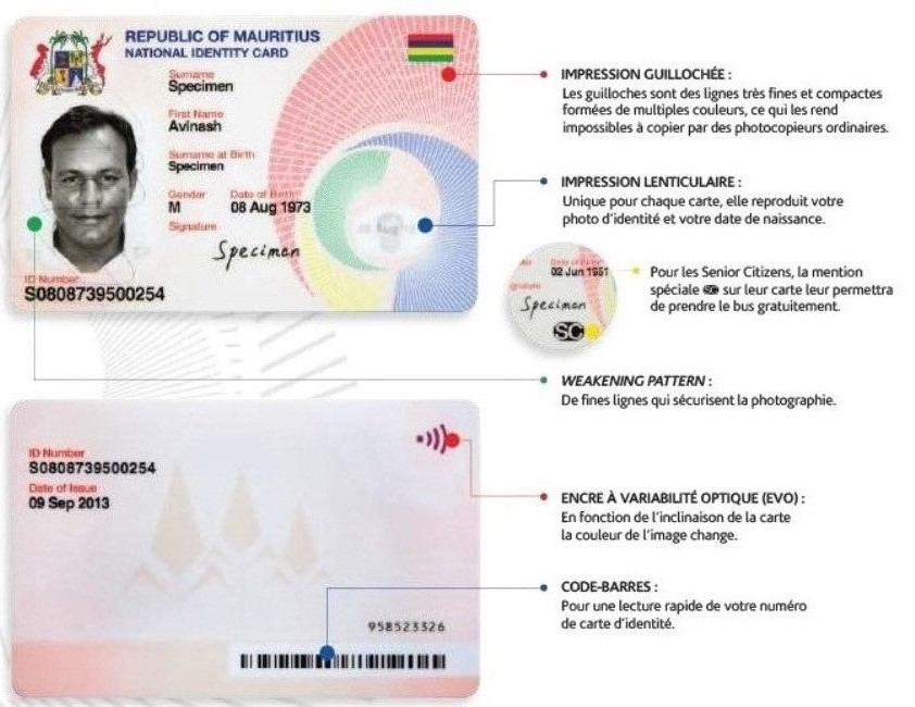 National Identity Card Procedures And Functions Explained More